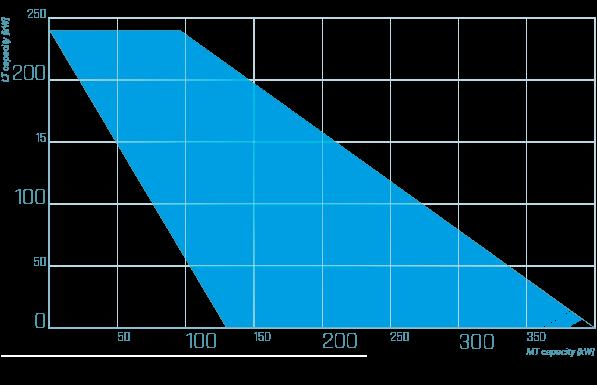 Steelx_Graph_3