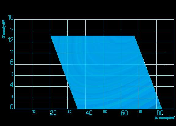 Valuepack_graph-2